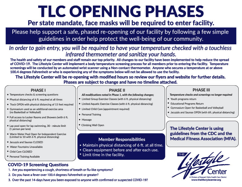 TLC Opening Phases